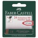 Faber-Castell Blisterkarte Feinmine SUPER POLYMER...